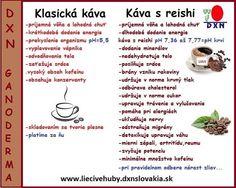 http://dxnzdravakava.blogspot.sk/2015/06/preco-dxn-kava.html Prečo DXN káva?