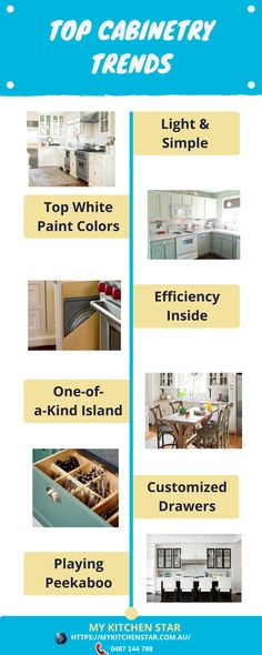 This infographic will help you to know latest #trends in #kitchen #cabinetry.