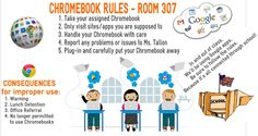 Infographic of chrome book use in my classroom; rules & regs: easy to follow! Made on easel.ly