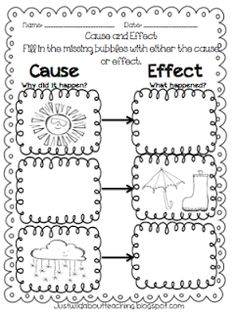 printable cause and effect cards with discussion