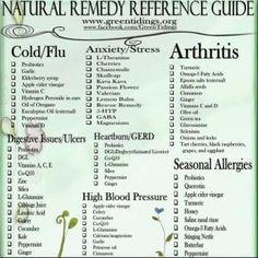 Natural Remedies by LADY_VIOLA