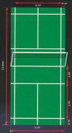 badminton - #Badminton Badminton Rules, Badminton Photos, Badminton Court, Soccer Stadium, Football Stadiums, Sports Flyer, Volleyball, Tennis, Drills