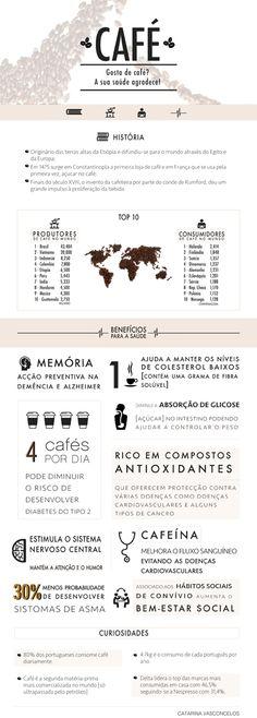 Catarina Vasconcelos — Infografia sobre o Café; 2014. #alquimiadacor #designeprdouçãográfica #design gráfico #graphicdesign #café #coffee
