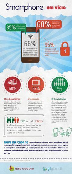 Smatphone: um vício | Profissional de E-commerce