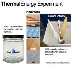 "Heat: Insulators and Conductors. I will use these additional examples to help ""Flesh"" this out at home! Third Grade Science, Middle School Science, Elementary Science, Science Classroom, Teaching Science, Science Education, Fourth Grade, Kids Education, Science Resources"