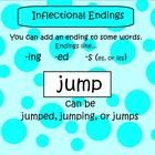 This is a great activity for your SMART board that will teach and reinforce the skill of inflectional endings.  Covering the 3 sounds of -ed, -ing,...