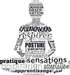 Les 100 bienfaits associés à la meditation de pleine conscience