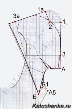 Выкройка женского капюшона классической формы