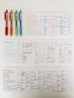 aestheticonpapier: 18.01.16 | 12:25 | history... - The Organised Student