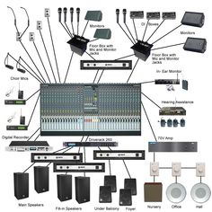 ec0726bb268afa072e21f62bd3ea0f9e live sound system setup diagram music reading notes in 2019