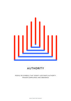 One of the 33 psychological influence techniques in advertising: Authority. People or symbols that signify legitimate authority trigger compliance and obedience.