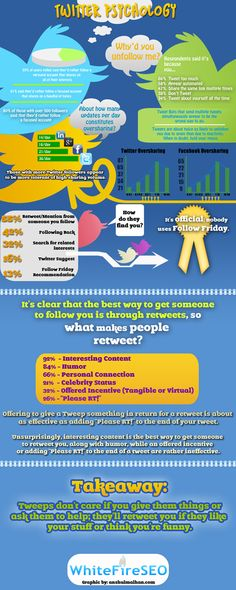 #Twitter Psychology #Infographic #infografía