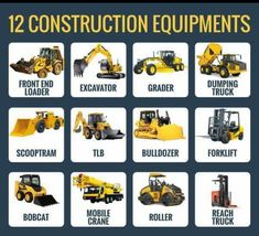 ll or whatsapp MTN +27731582436 Heavy machines training courses center. The school of heavy machinery training and welding courses which take a short period of time at affordable price. Mobile crane Tower crane Overhead crane Rigging Reach stacker Forklift Reach truck Construction machinery training Institute Tlb Excavator Tipper truck Pay loader English Teaching Materials, Teaching English, English Class, Welding Courses, Idioms And Phrases, Heavy Machinery, Trucks, Tools And Equipment, Crane