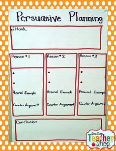 Persuasive planning Persuasive Writing anchor chart: Check out my collection of anchor charts for math, reading, writing, and grammar. I love anchor charts even though I'm not so great at making them! I hope you enjoy my anchor charts! Writing Classes, Writing Lessons, Teaching Writing, Writing Services, Writing Skills, Writing Process, Writing Activities, Teaching Resources, Argumentative Writing