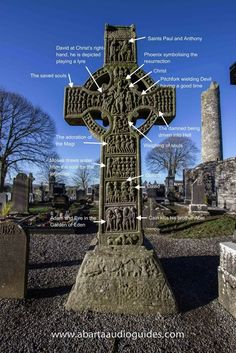 A diagram of the symbology found in a traditional celtic cross tombstone.