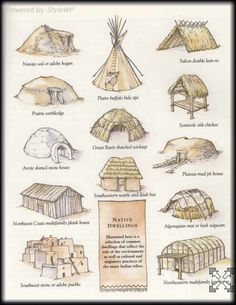 Native American houses
