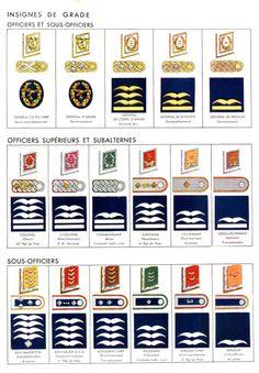 Insignes de grades Sous Officiers et Officiers.