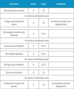 Programmes pour les Pectoraux - Espace-Musculation.com