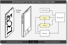 Microsoft might be working on two-sided smartphone display system!