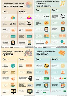 How to design websites for people with disabilities in 2017 - Features - Digital Arts Ux Design, Graphic Design Tips, Layout Design, Banner Design, Website Design, Website Ideas, Design Theory, Principles Of Design, Interface Design