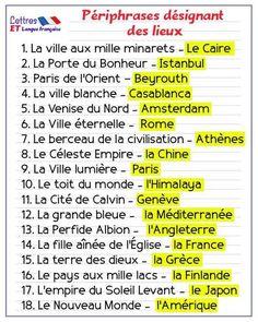 lieu et périphrase - Robert Chabert - Phintix Share French Language Lessons, French Language Learning, French Lessons, French Expressions, French Phrases, French Words, French Teacher, Teaching French, French Education