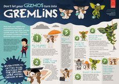 Don't let your Gizmos turn into Gremlins! Don't Let, Let It Be, How To Influence People, Outside World, Employee Engagement, Interesting Reads, Gremlins, Creative Inspiration, Infographics