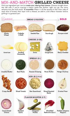 Mix and match grilled cheese recipe combos! Get more like this at theberry.com or through the link in the image #recipes #theberry #grilledcheese