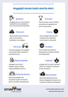 The employee loyality is a desire of every HR manager. See the infographic with the 10 actions that you can take to have the most loyal employees. Hr Management, Human Resources, Loyalty, Effort, Appreciation, Infographic, Challenges, Mindfulness, Motivation