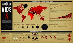 GOOD Infographic: The Changing Face Of Aids