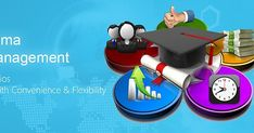 Diploma in Project Management https://imgur.com/wRjY6la Diploma in Project Management from AIMS develop necessary concepts and techniques, which are required to manage projects, programs and project portfolios. Training contents are highly interactive, and they are available to you anywhere and anytime ... #DiplomaInProjectManagement #ProjectManagementDiploma