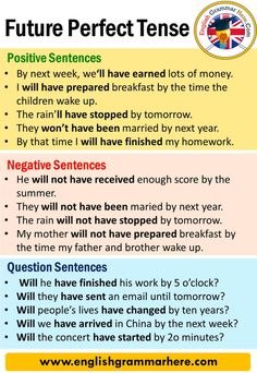 Future Perfect Tense, Definition and Examples - English Grammar Here Advanced English Grammar, English Grammar Tenses, Teaching English Grammar, English Verbs, English Sentences, English Writing Skills, English Language Learning, English Lessons, English Vocabulary