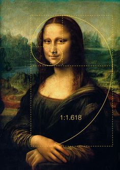 Mona Lisa and the Golden Ratio