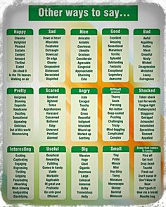 Some different ways to say several of the most over-used words in the English language. Use them!