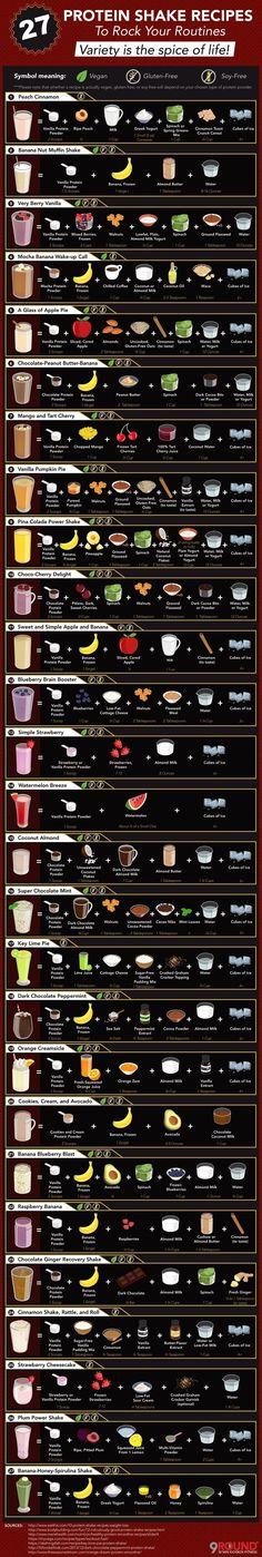 27 Protein Shake Recipes http://juicerblendercenter.com/centrifugal-juicers-for-fruits-and-vegetables/