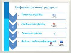Система информационных ресурсов включает в себя системы текстовых и графических файлов, звуковых и файлов с видеоинформацией.