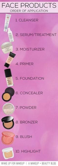 Beauty routine