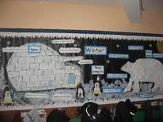 Winter at the South Pole classroom display photo from Anne.