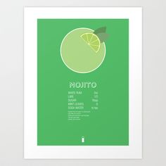 Mojito Cocktail Recipe Poster (Imperial) Art Print by Jazzy Phae - $19.00
