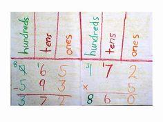 Waldorf ~ 2nd grade ~ Math