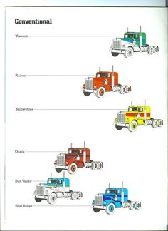 Paint schemes/striping patterns for various trucks | The Truckstop