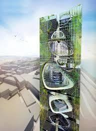 Bildergebnis für future architecture