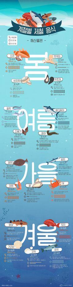 """""""지금은 광어 시대!"""" 노량진에서도 안 알려주는 제철 해산물 [인포그래픽] #Fish / #Infographic ⓒ 비주얼다이브 무단…"""