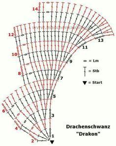 Drachenschwanz 'Drakon'