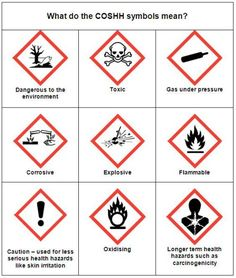 New Global Harmonising Symbols (GHS) for Safety Data Sheets (SDS's) and also for Control of Substances Hazardous to Health (CoSHH) usage. These are permanent as of Lab Safety Rules, Science Lab Safety, Food Safety, Safety Pins, Chemical Hazard Symbols, Chemistry Lab Equipment, Science Symbols, Safety Policy, Medical Laboratory Science
