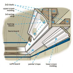 How to layer stock moldings onto a box beam to create a beautiful, budget-friendly custom profile. | Illustration: Gregory Nemec | thisoldhouse.com