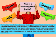 The Neethling Brain Profile evaluates the thinking preferences of the individual through a comprehensive diagnostic survey from which a brain profile report is compiled. You take an on-line test, consisting of 30 base questions. Each question has four possible responses (not answers) and you select the responses, in order of personal preference. Instantaneously, a brain profile report is compiled with all the detail of the individual profile and thinking preferences.  www.brainsight.co.in You Take, Self Development, No Response, Brain, Instruments, Funny Quotes, Knowledge, Language, Profile