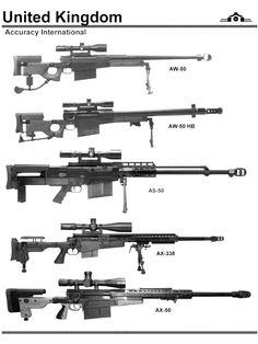 Accuracy International Sniping Rifles