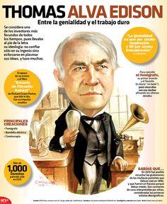 #UnDíaComoHoy | 11 de febrero de 1847 nació Thomas Alva Edison, el físico estadounidense que patentó más de 1000 inventos. #InfografíaNotimex