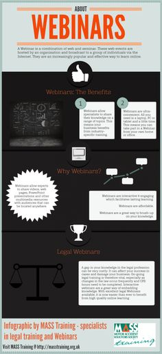 Given that we had one of our awesome #Webinar events yesterday, here is an interesting #infographic about webinars.
