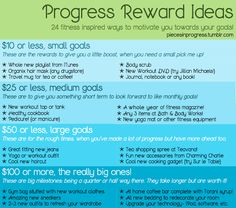 motivationalprojects | Pieces in Progress: Living fit, healthy, & happy!